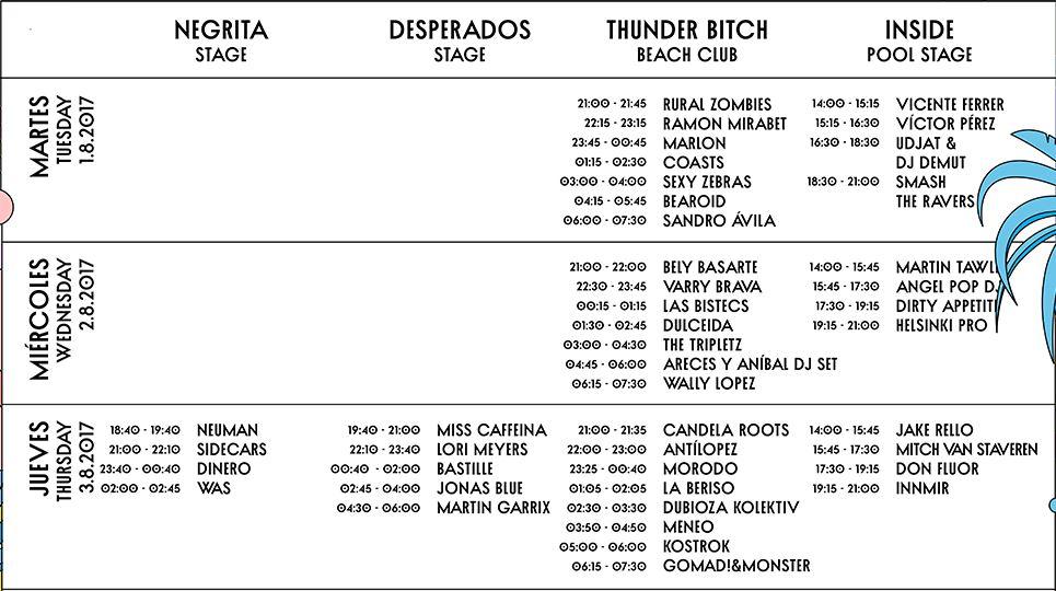 Ha comenzado el Arenal Sound y estos son sus horarios
